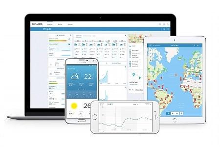 Estacion Meteorologica wifi NetAtmo inteligente
