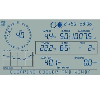 estacion meteorologica profesional davis vantage pro-2